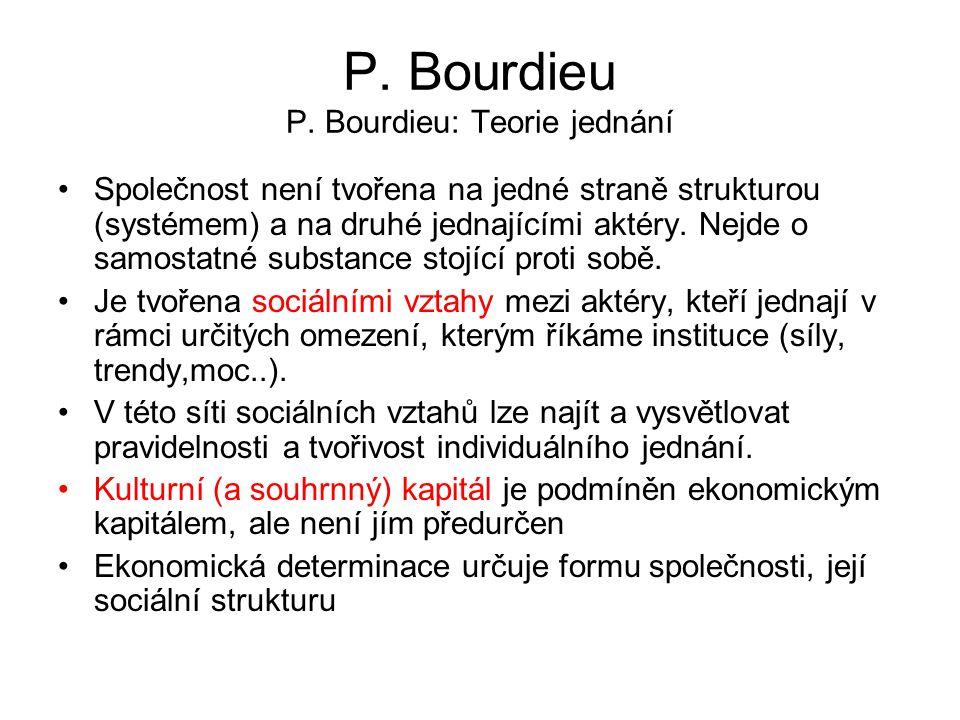 P. Bourdieu P. Bourdieu: Teorie jednání