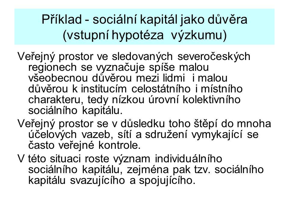 Příklad - sociální kapitál jako důvěra (vstupní hypotéza výzkumu)