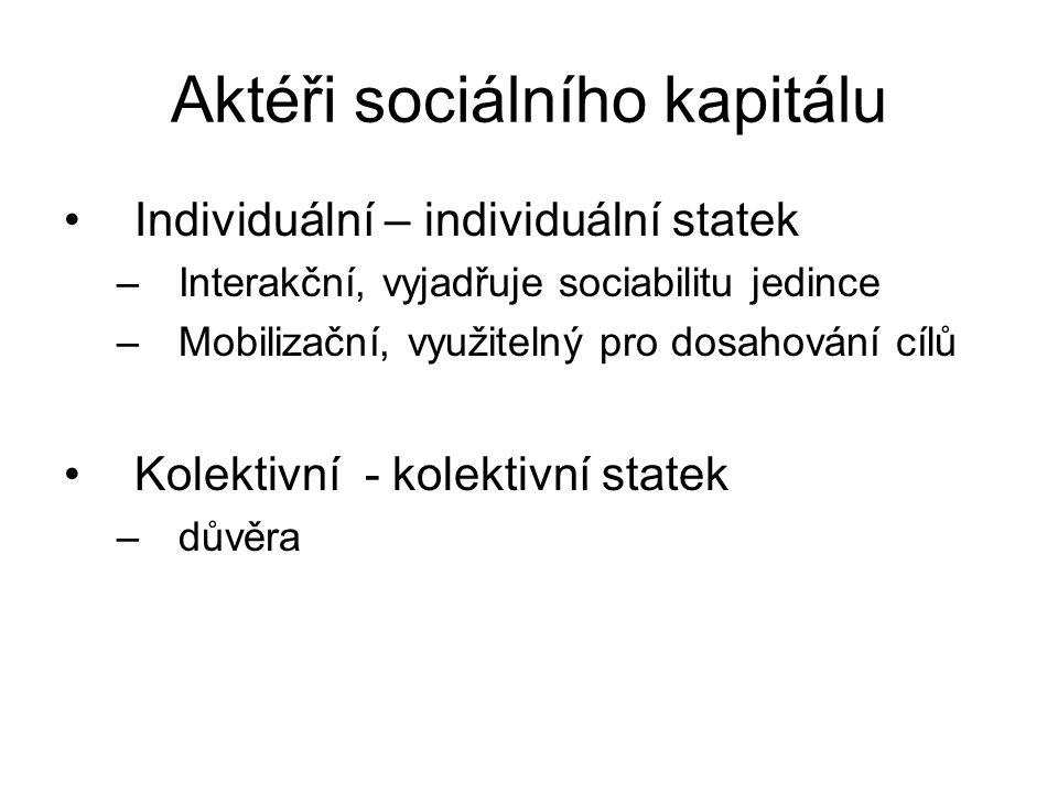 Aktéři sociálního kapitálu
