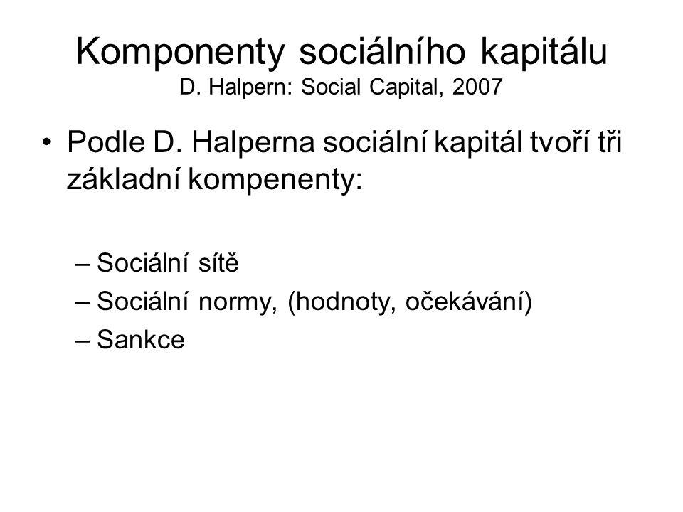 Komponenty sociálního kapitálu D. Halpern: Social Capital, 2007
