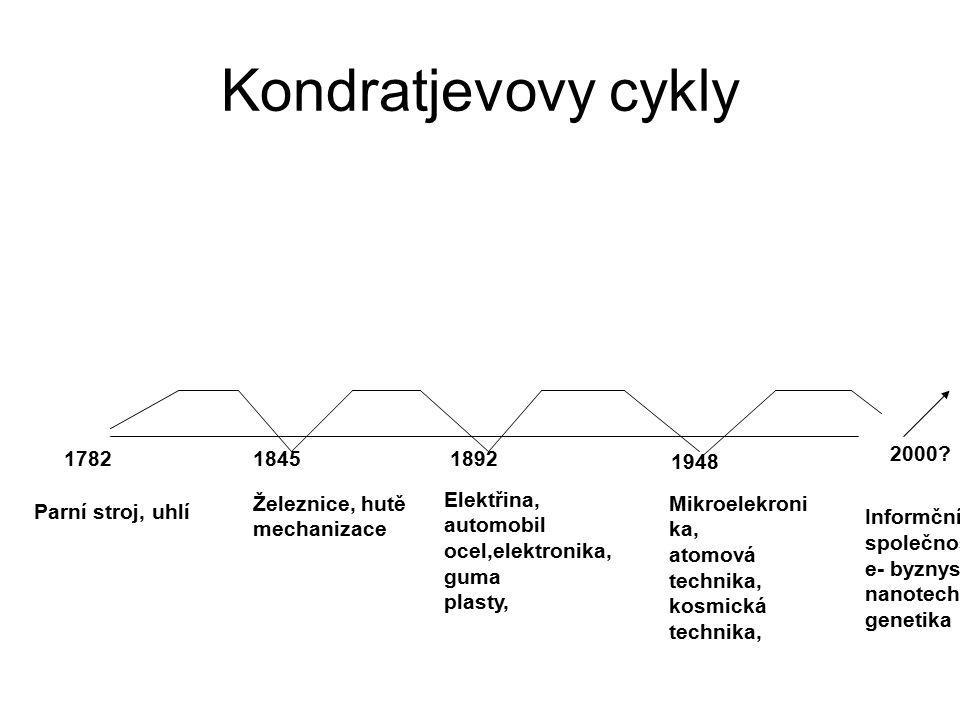 Kondratjevovy cykly 1782 1845 1892 2000 1948 Informční společnost,