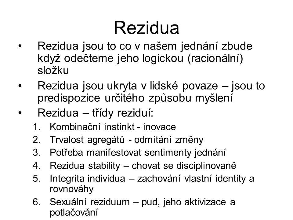 Rezidua Rezidua jsou to co v našem jednání zbude když odečteme jeho logickou (racionální) složku.