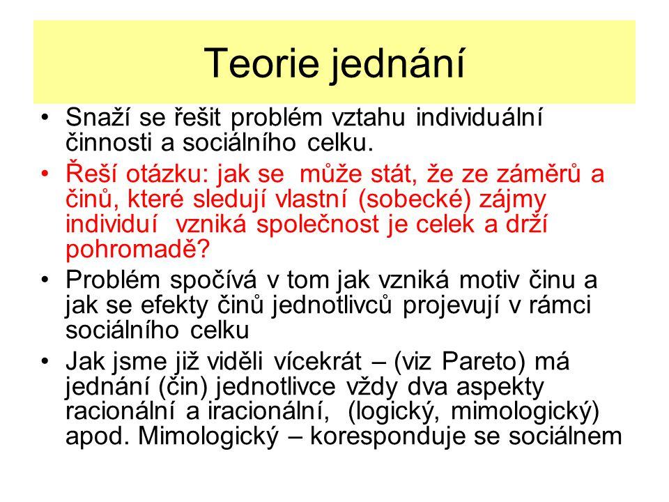 Teorie jednání Snaží se řešit problém vztahu individuální činnosti a sociálního celku.