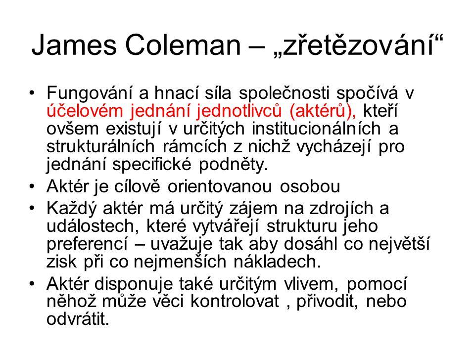 """James Coleman – """"zřetězování"""