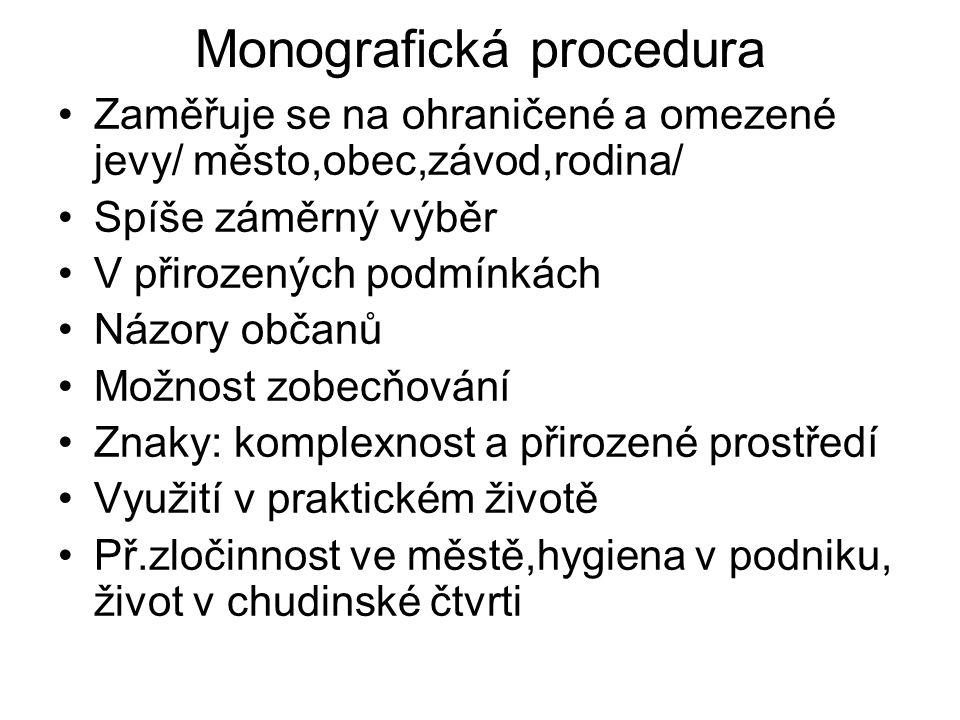 Monografická procedura