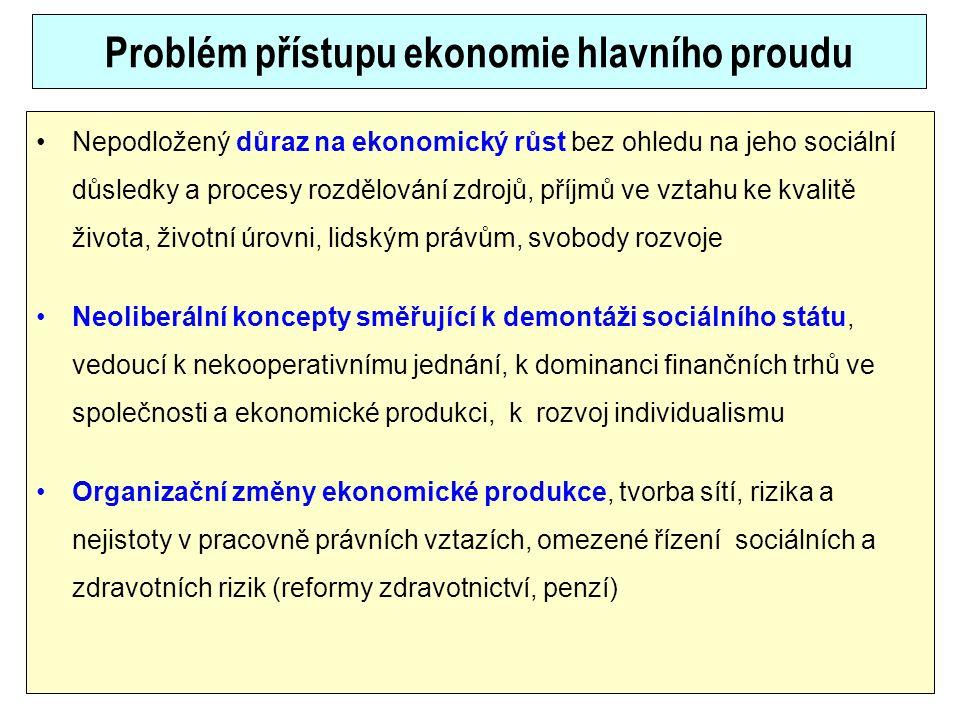 Problém přístupu ekonomie hlavního proudu