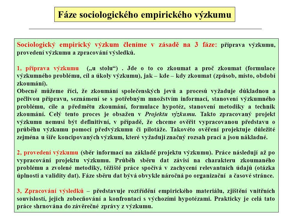 Fáze sociologického empirického výzkumu