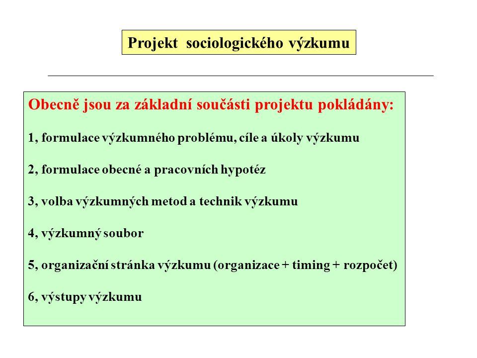 Projekt sociologického výzkumu