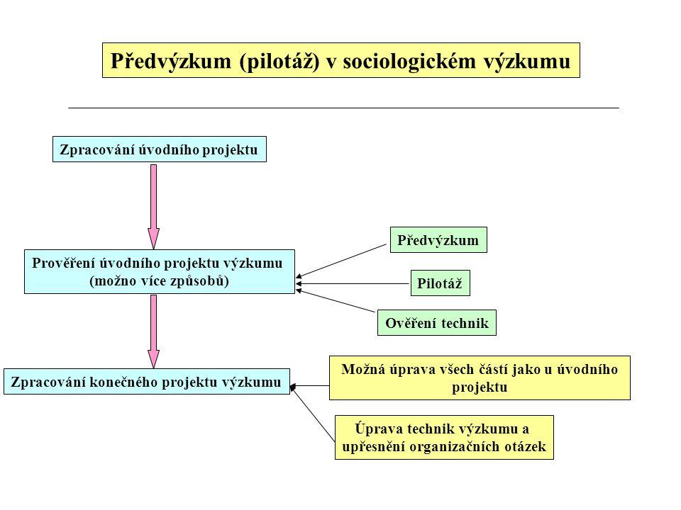 Předvýzkum (pilotáž) v sociologickém výzkumu