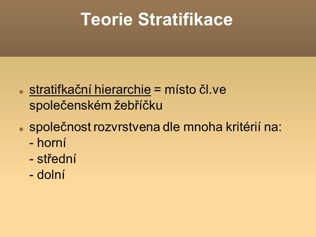 Teorie Stratifikace stratifkační hierarchie = místo čl.ve společenském žebříčku.