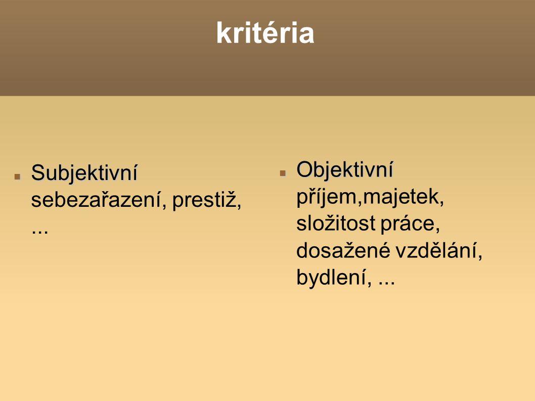 kritéria Subjektivní sebezařazení, prestiž, ...