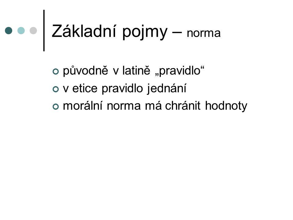 """Základní pojmy – norma původně v latině """"pravidlo"""