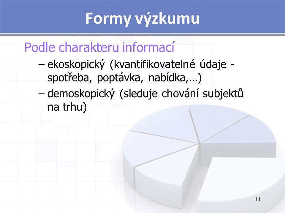 Formy výzkumu Podle charakteru informací