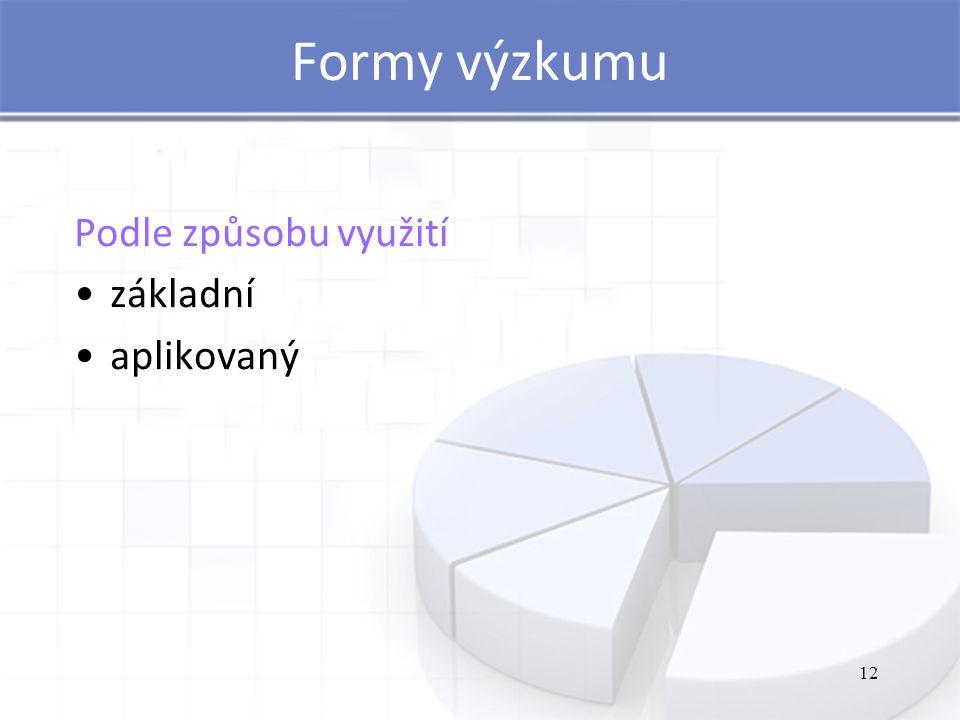 Formy výzkumu Podle způsobu využití základní aplikovaný