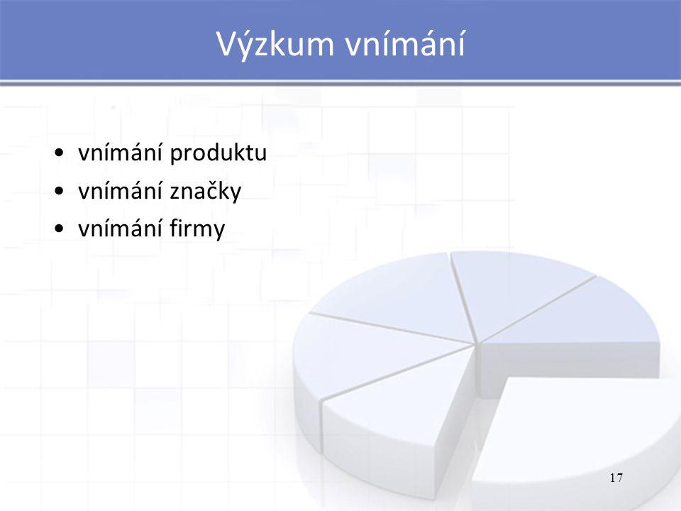 Výzkum vnímání vnímání produktu vnímání značky vnímání firmy