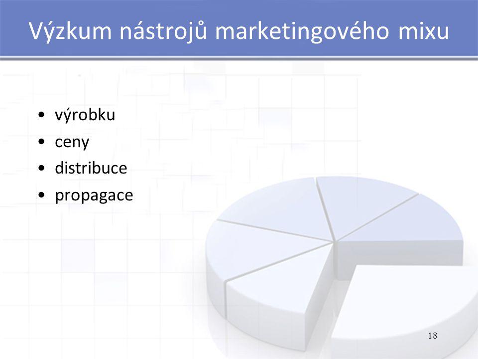 Výzkum nástrojů marketingového mixu