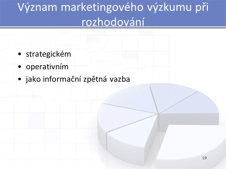 Význam marketingového výzkumu při rozhodování