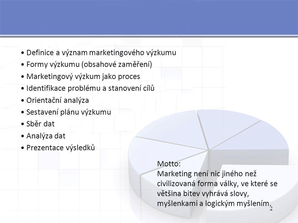 Definice a význam marketingového výzkumu