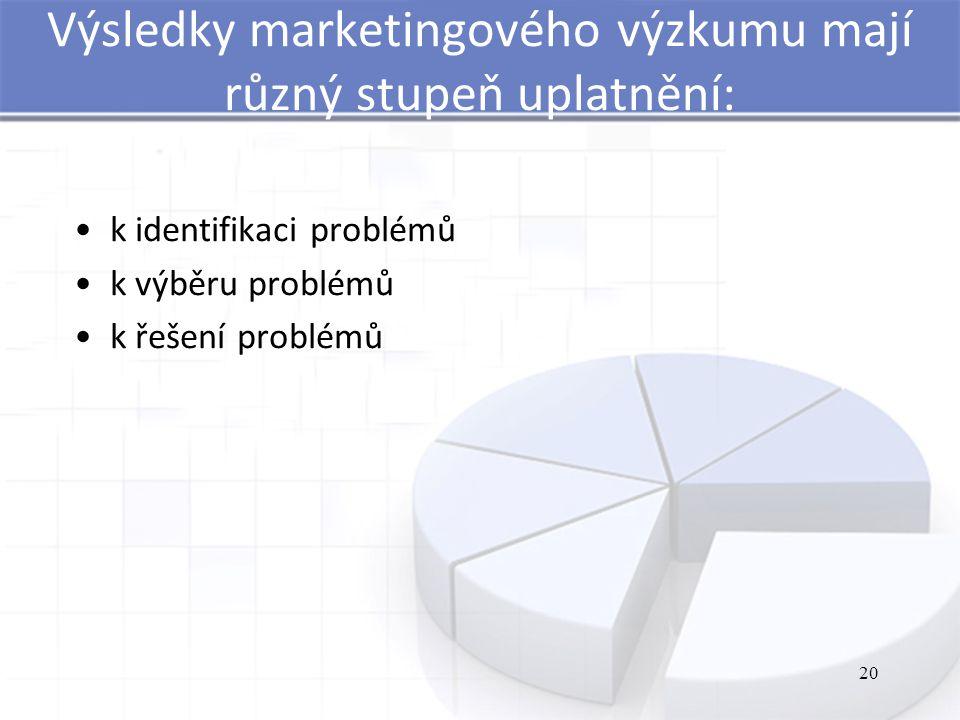 Výsledky marketingového výzkumu mají různý stupeň uplatnění: