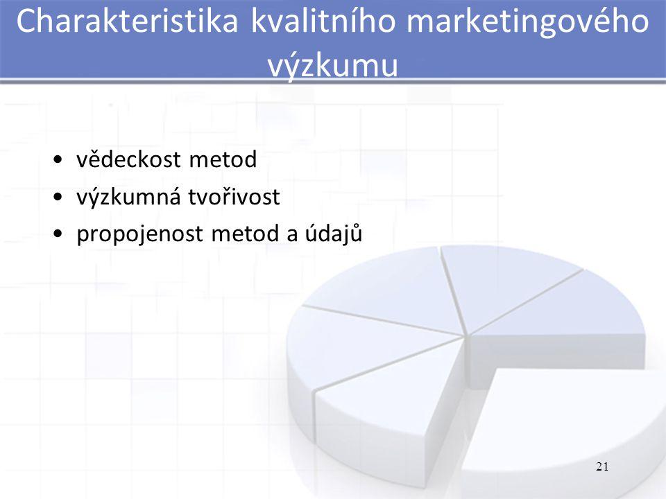 Charakteristika kvalitního marketingového výzkumu