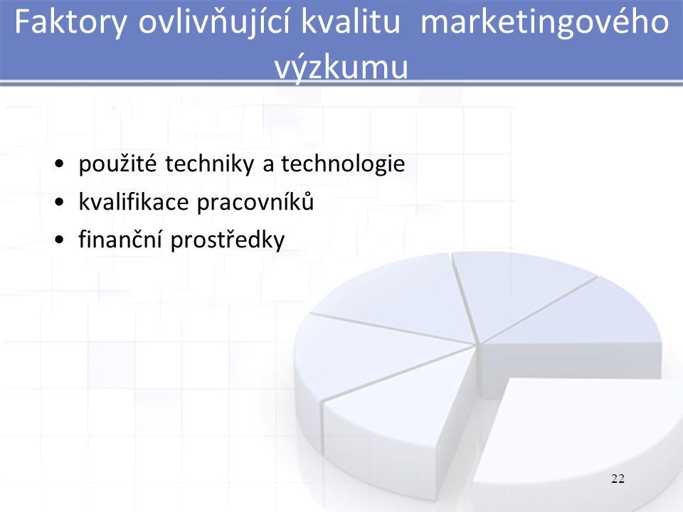 Faktory ovlivňující kvalitu marketingového výzkumu