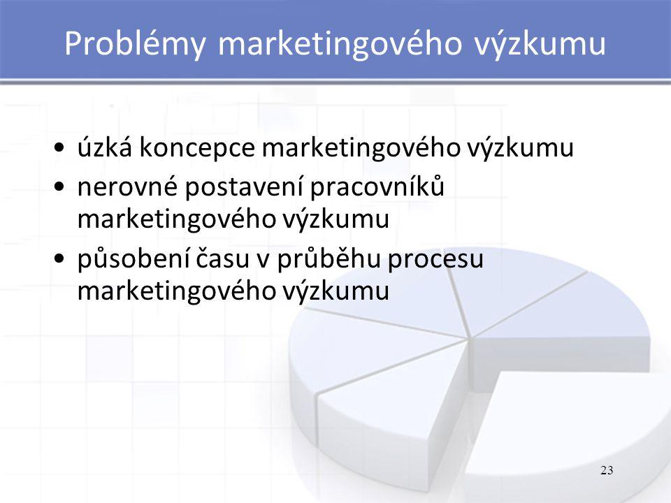 Problémy marketingového výzkumu