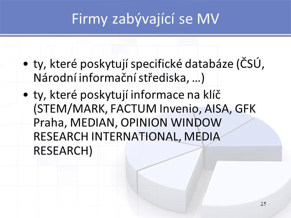 Firmy zabývající se MV ty, které poskytují specifické databáze (ČSÚ, Národní informační střediska, …)