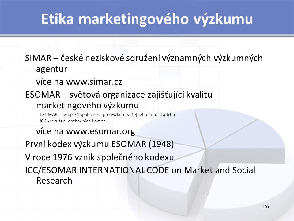 Etika marketingového výzkumu
