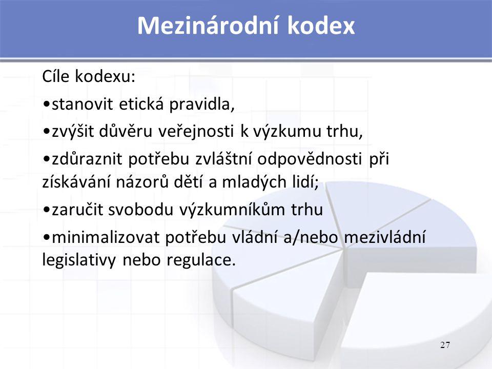 Mezinárodní kodex Cíle kodexu: stanovit etická pravidla,