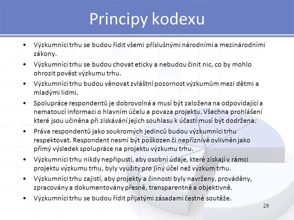 Principy kodexu Výzkumníci trhu se budou řídit všemi příslušnými národními a mezinárodními zákony.