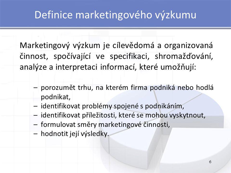 Definice marketingového výzkumu