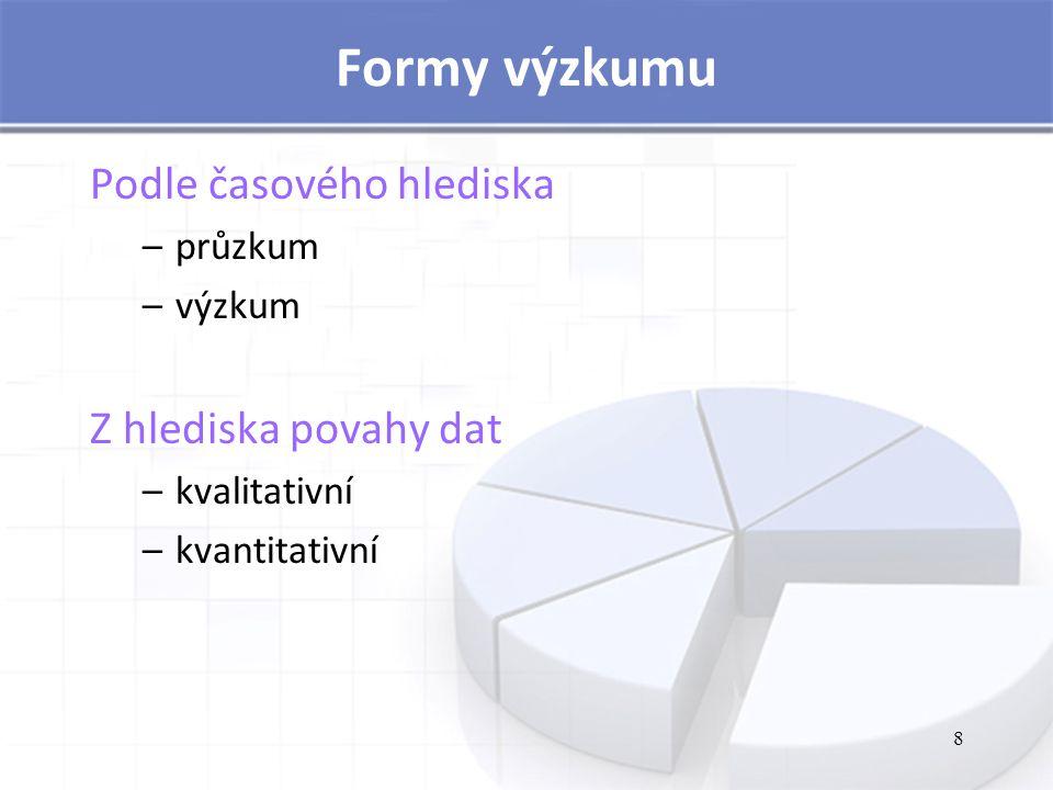 Formy výzkumu Podle časového hlediska Z hlediska povahy dat průzkum