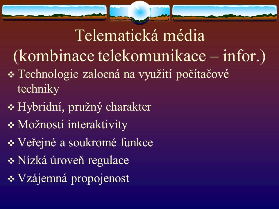 Telematická média (kombinace telekomunikace – infor.)