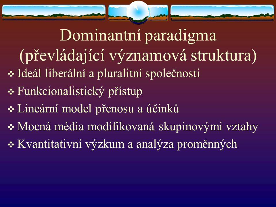 Dominantní paradigma (převládající významová struktura)