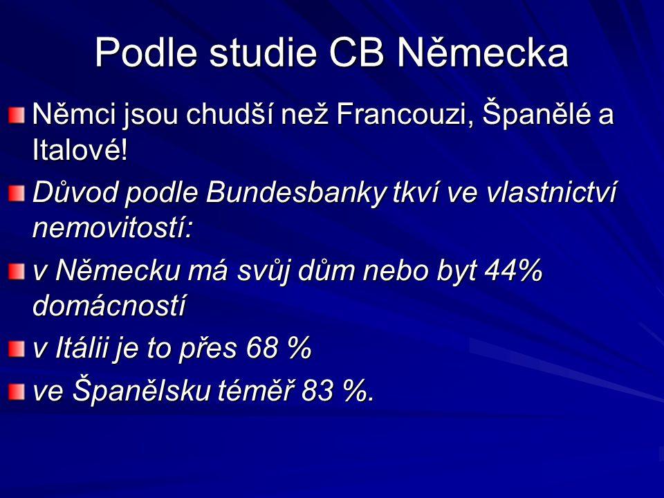 Podle studie CB Německa