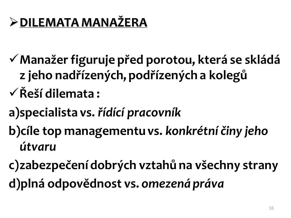 DILEMATA MANAŽERA Manažer figuruje před porotou, která se skládá z jeho nadřízených, podřízených a kolegů.