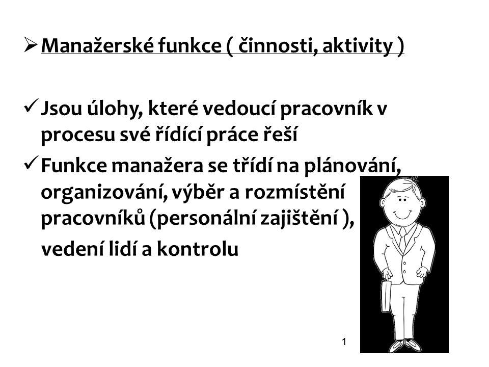 Manažerské funkce ( činnosti, aktivity )