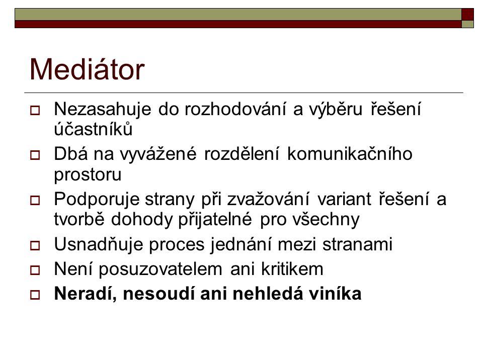 Mediátor Nezasahuje do rozhodování a výběru řešení účastníků