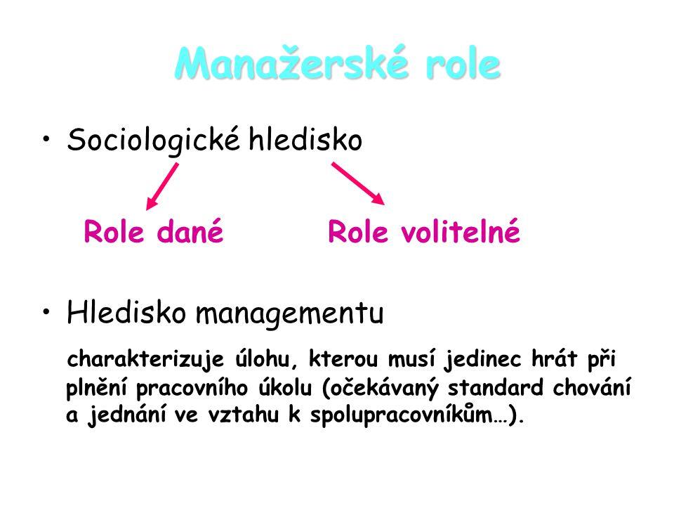 Manažerské role Sociologické hledisko Hledisko managementu