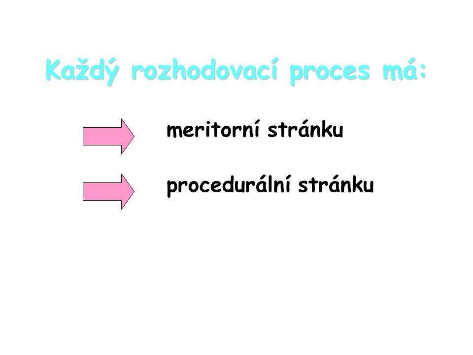 Každý rozhodovací proces má: