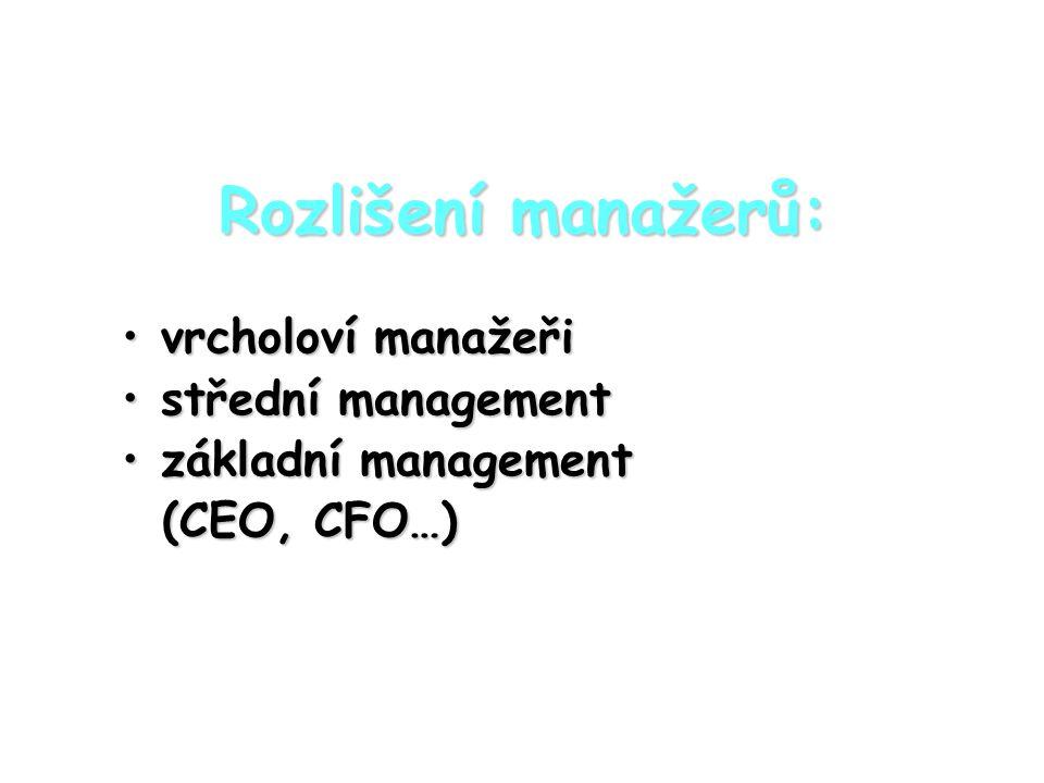 Rozlišení manažerů: vrcholoví manažeři střední management