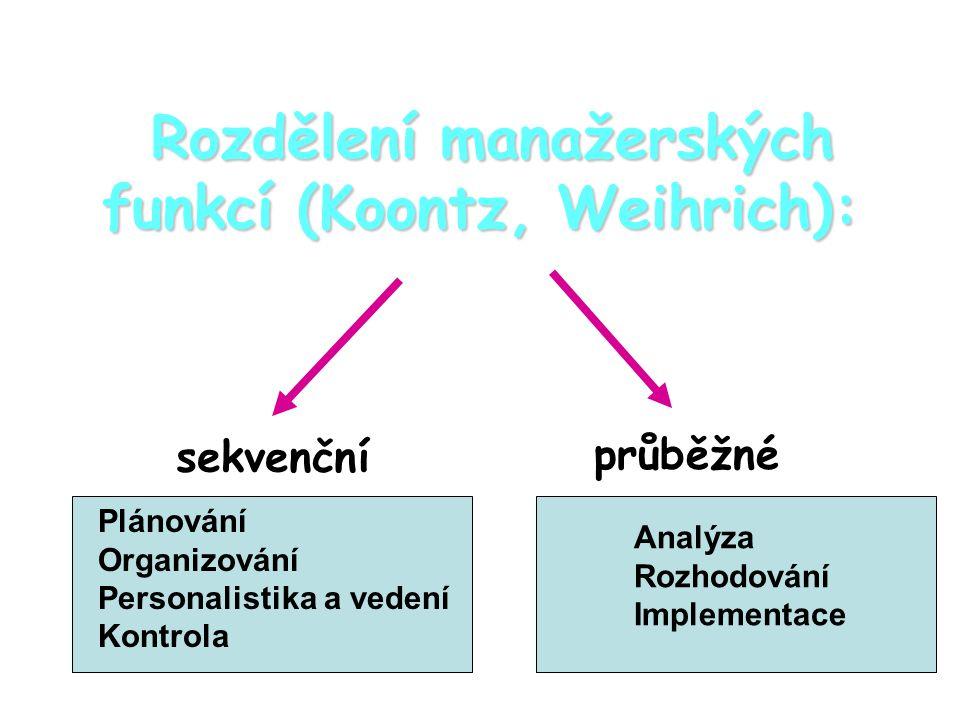 Rozdělení manažerských funkcí (Koontz, Weihrich):