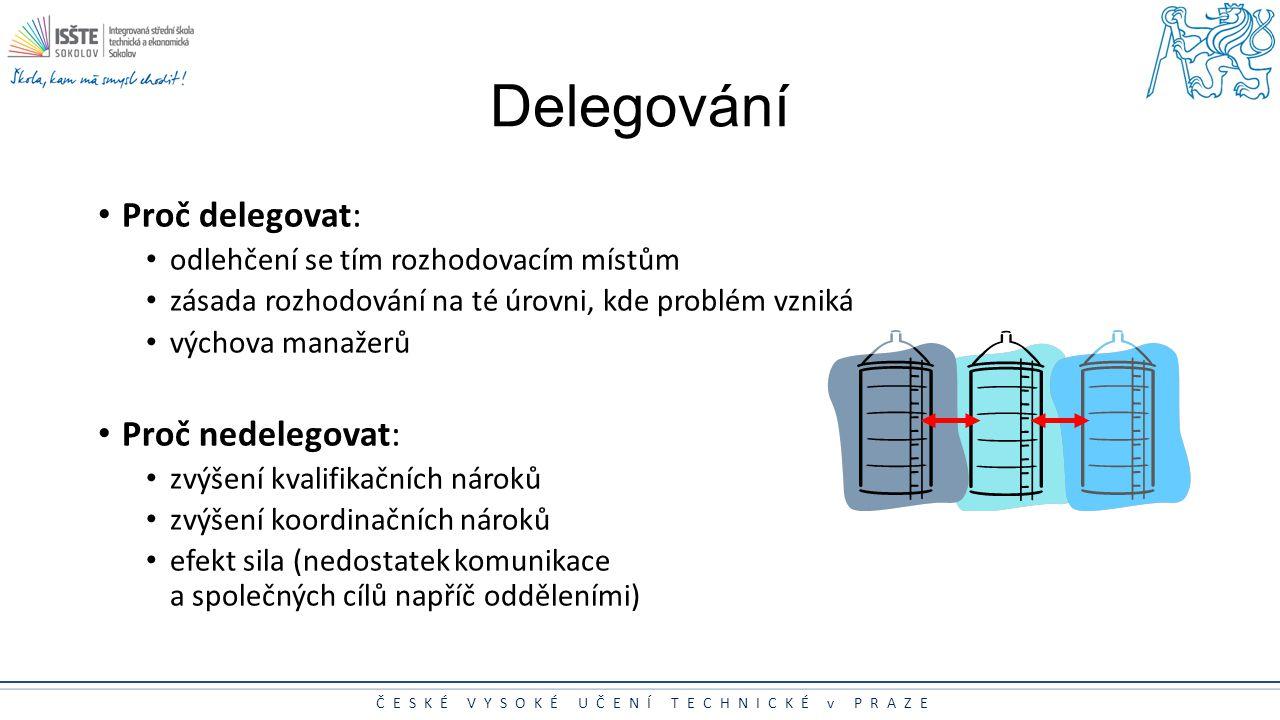 Delegování Proč delegovat: Proč nedelegovat: