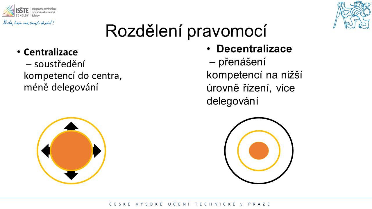 Rozdělení pravomocí Decentralizace – přenášení kompetencí na nižší úrovně řízení, více delegování.