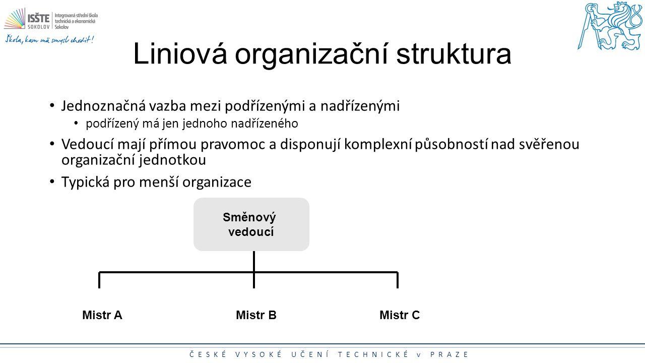 Liniová organizační struktura
