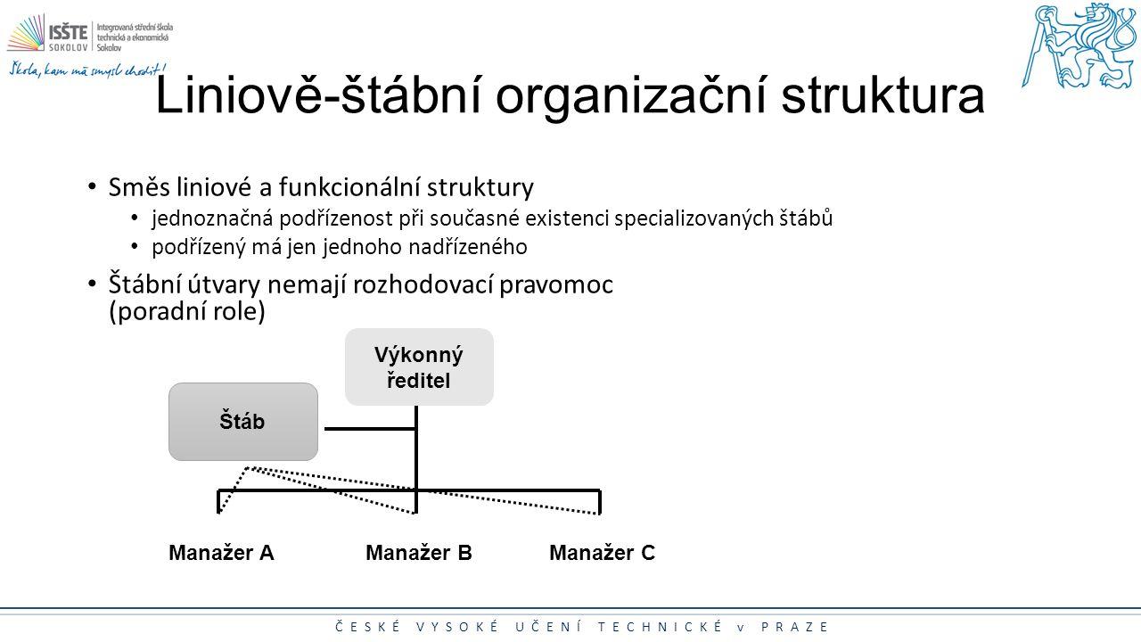 Liniově-štábní organizační struktura