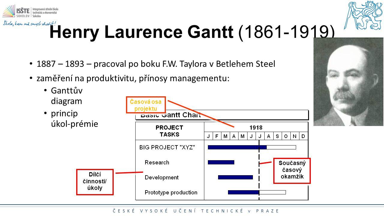 Henry Laurence Gantt (1861-1919)