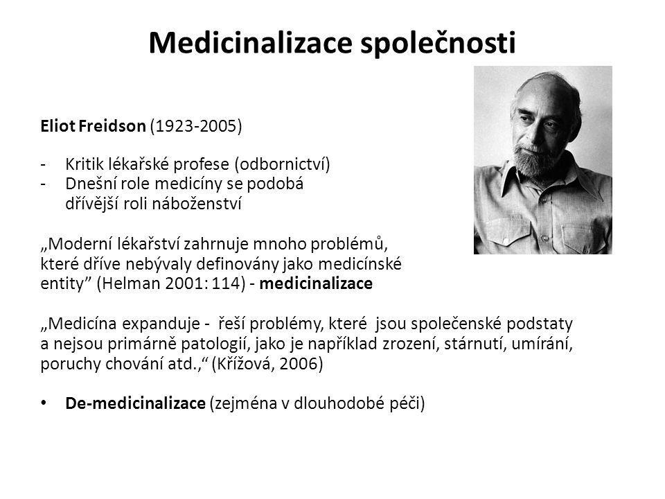 Medicinalizace společnosti