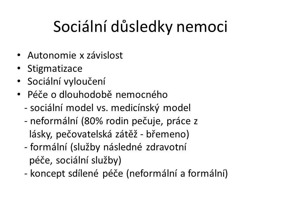 Sociální důsledky nemoci