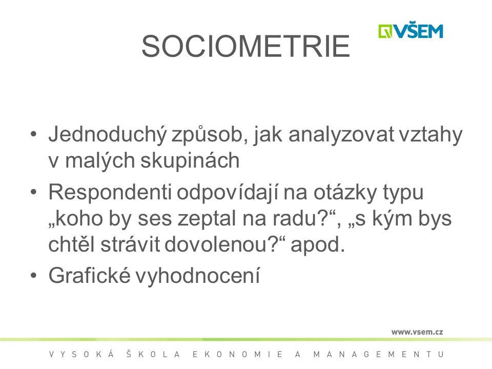 SOCIOMETRIE Jednoduchý způsob, jak analyzovat vztahy v malých skupinách.